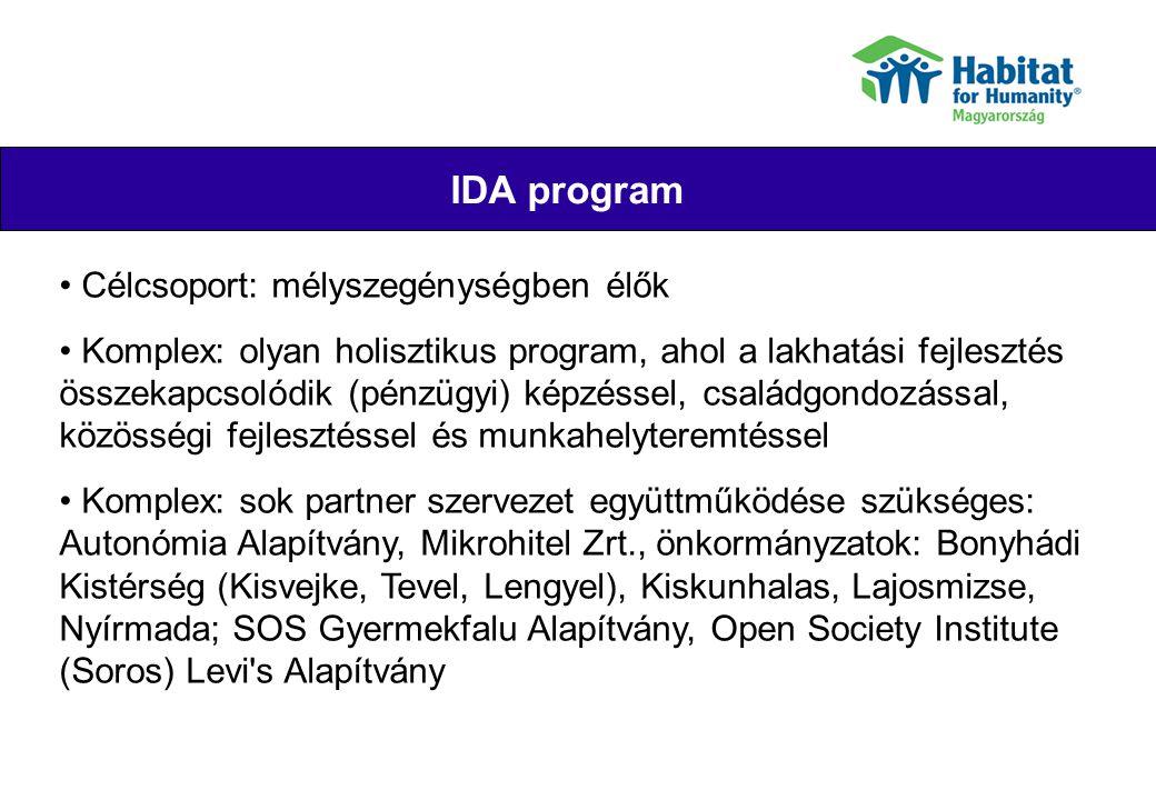 IDA program Their joy Célcsoport: mélyszegénységben élők Komplex: olyan holisztikus program, ahol a lakhatási fejlesztés összekapcsolódik (pénzügyi) k