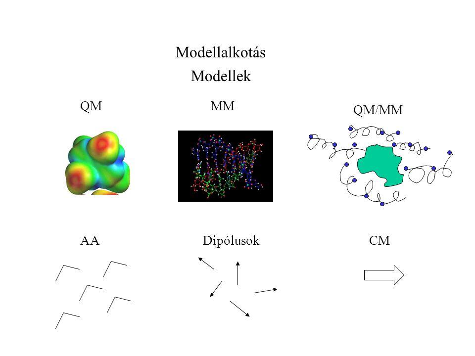 Modellalkotás QM Modellek MM QM/MM DipólusokAACM