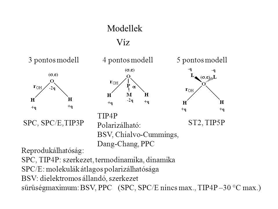 Modellek Víz 4 pontos modell5 pontos modell SPC, SPC/E,TIP3P ST2, TIP5P Reprodukálhatóság: SPC, TIP4P: szerkezet, termodinamika, dinamika SPC/E: molekulák átlagos polarizálhatósága BSV: dielektromos állandó, szerkezet sűrűségmaximum: BSV, PPC (SPC, SPC/E nincs max., TIP4P –30  C max.) TIP4P Polarizálható: BSV, Chialvo-Cummings, Dang-Chang, PPC 3 pontos modell