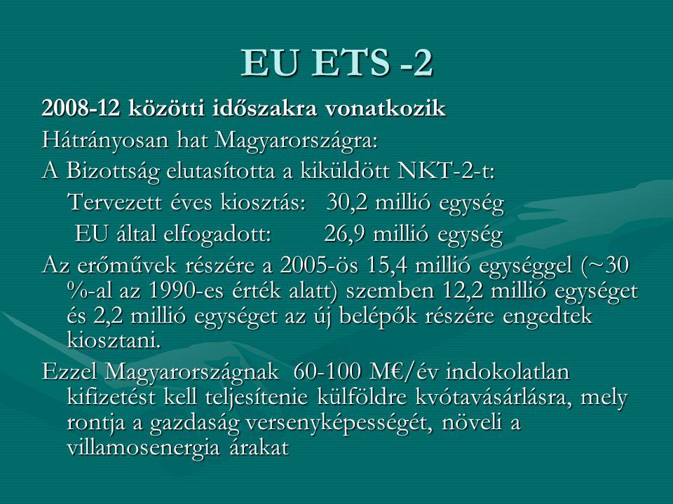 EU ETS -2 2008-12 közötti időszakra vonatkozik Hátrányosan hat Magyarországra: A Bizottság elutasította a kiküldött NKT-2-t: Tervezett éves kiosztás: 30,2 millió egység Tervezett éves kiosztás: 30,2 millió egység EU által elfogadott: 26,9 millió egység EU által elfogadott: 26,9 millió egység Az erőművek részére a 2005-ös 15,4 millió egységgel (~30 %-al az 1990-es érték alatt) szemben 12,2 millió egységet és 2,2 millió egységet az új belépők részére engedtek kiosztani.