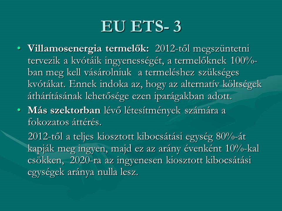 EU ETS- 3 Villamosenergia termelők: 2012-től megszüntetni tervezik a kvótáik ingyenességét, a termelőknek 100%- ban meg kell vásárolniuk a termeléshez szükséges kvótákat.