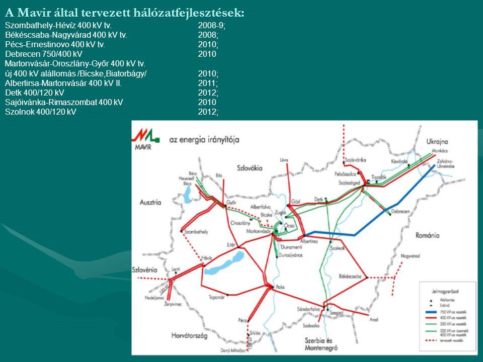 A Mavir által tervezett hálózatfejlesztések: Szombathely-Hévíz 400 kV tv.