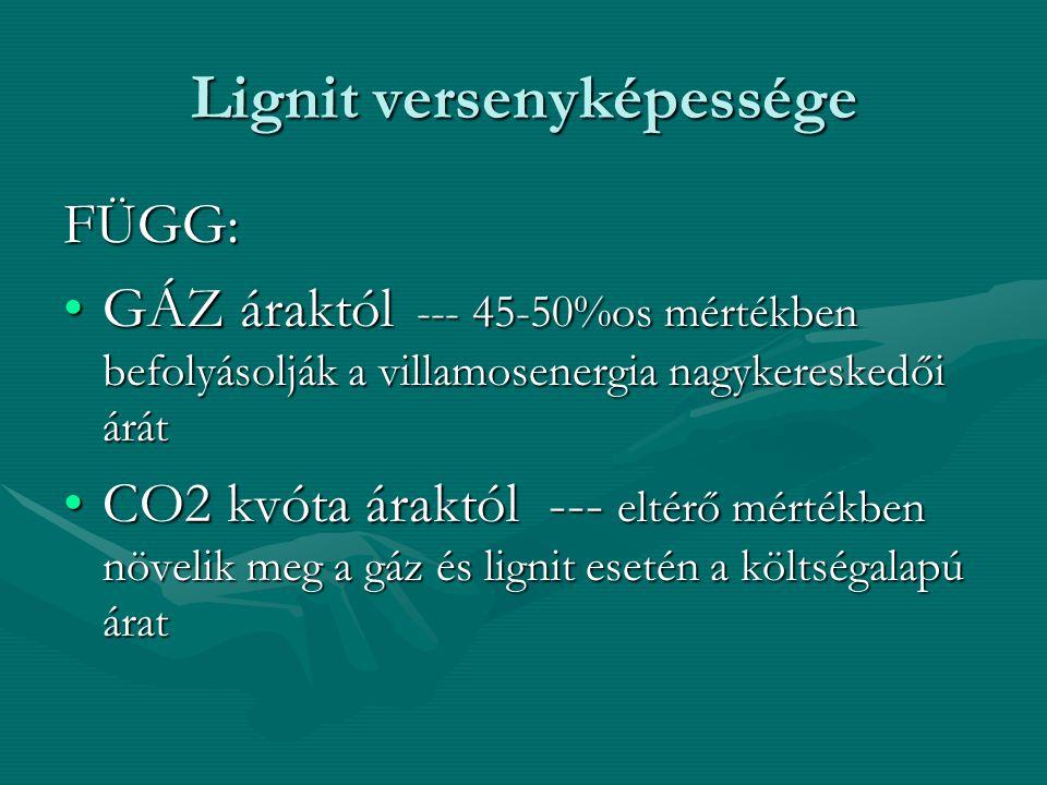 Lignit versenyképessége FÜGG: GÁZ áraktól --- 45-50%os mértékben befolyásolják a villamosenergia nagykereskedői árátGÁZ áraktól --- 45-50%os mértékben befolyásolják a villamosenergia nagykereskedői árát CO2 kvóta áraktól --- eltérő mértékben növelik meg a gáz és lignit esetén a költségalapú áratCO2 kvóta áraktól --- eltérő mértékben növelik meg a gáz és lignit esetén a költségalapú árat