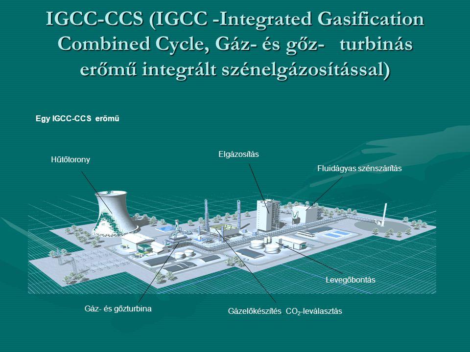 IGCC-CCS (IGCC -Integrated Gasification Combined Cycle, Gáz- és gőz-turbinás erőmű integrált szénelgázosítással) Egy IGCC-CCS erőmű Fluidágyas szénszárítás Elgázosítás Hűtőtorony Gáz- és gőzturbina Gázelőkészítés, CO 2 -leválasztás Levegőbontás