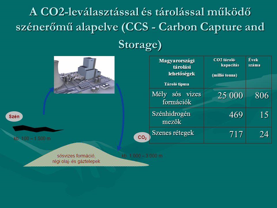 A CO2-leválasztással és tárolással működő szénerőmű alapelve (CCS - Carbon Capture and Storage) sósvizes formáció, régi olaj- és gáztelepek Szén CO 2 kb.