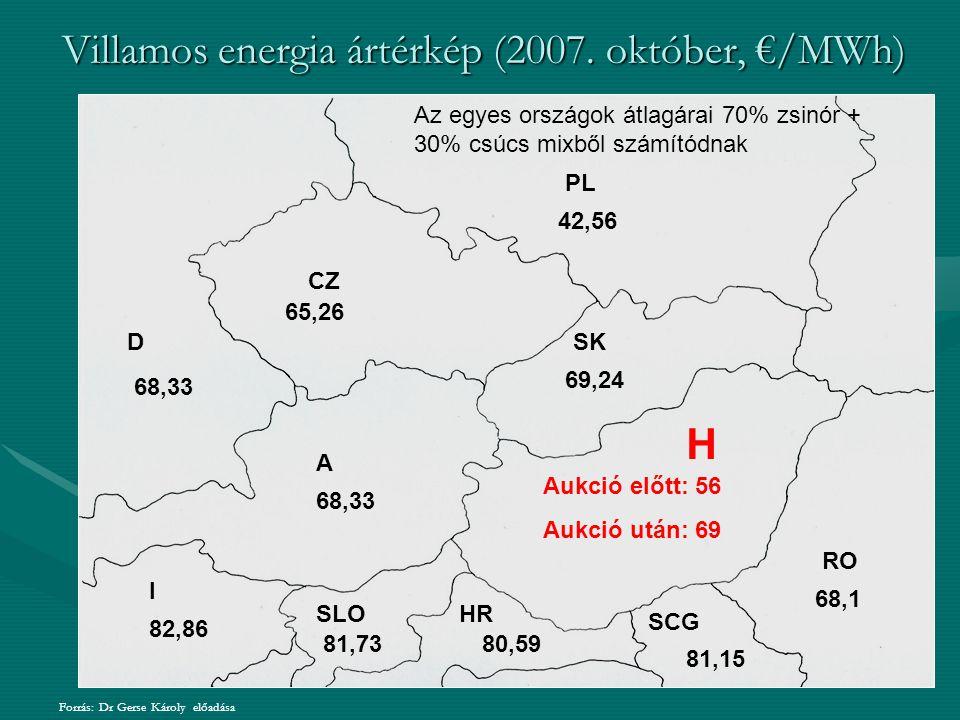 Villamos energia ártérkép (2007.