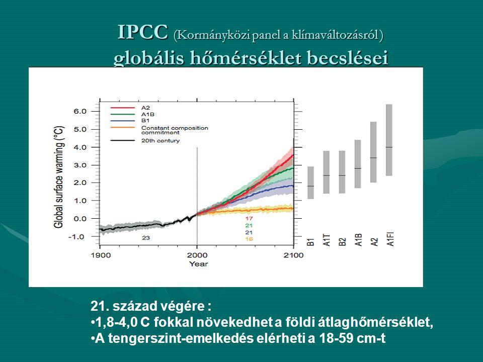 IPCC (Kormányközi panel a klímaváltozásról ) globális hőmérséklet becslései 21.