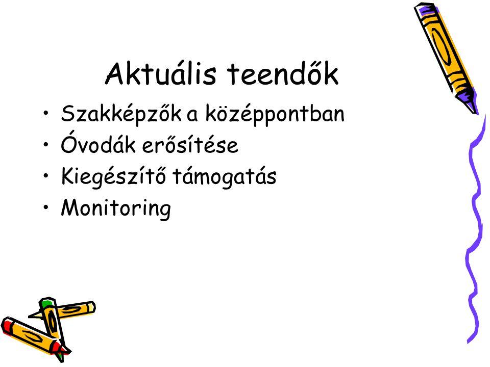 Aktuális teendők Szakképzők a középpontban Óvodák erősítése Kiegészítő támogatás Monitoring