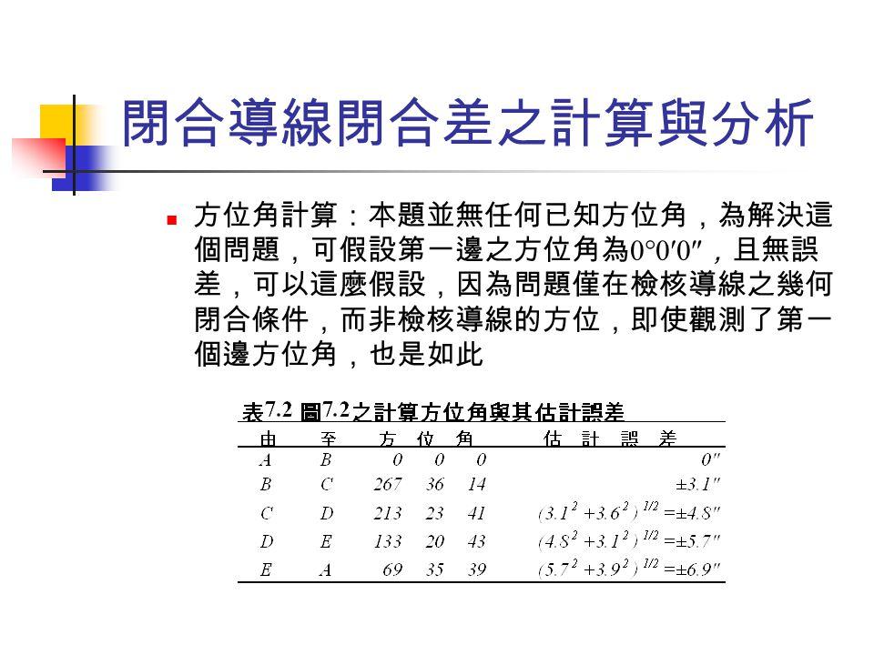 閉合導線閉合差之計算與分析 方位角計算:本題並無任何已知方位角,為解決這 個問題,可假設第一邊之方位角為 0  00  ,且無誤 差,可以這麼假設,因為問題僅在檢核導線之幾何 閉合條件,而非檢核導線的方位,即使觀測了第一 個邊方位角,也是如此