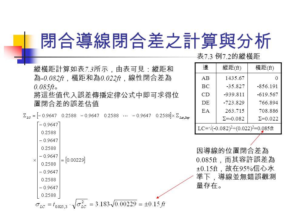 閉合導線閉合差之計算與分析 縱橫距計算如表 7.3 所示,由表可見:縱距和 為 -0.082ft ,橫距和為 0.022ft ,線性閉合差為 0.085ft 。 將這些值代入誤差傳播定律公式中即可求得位 置閉合差的誤差估值 邊縱距 (ft) 橫距 (ft) AB BC CD DE EA 1435.6