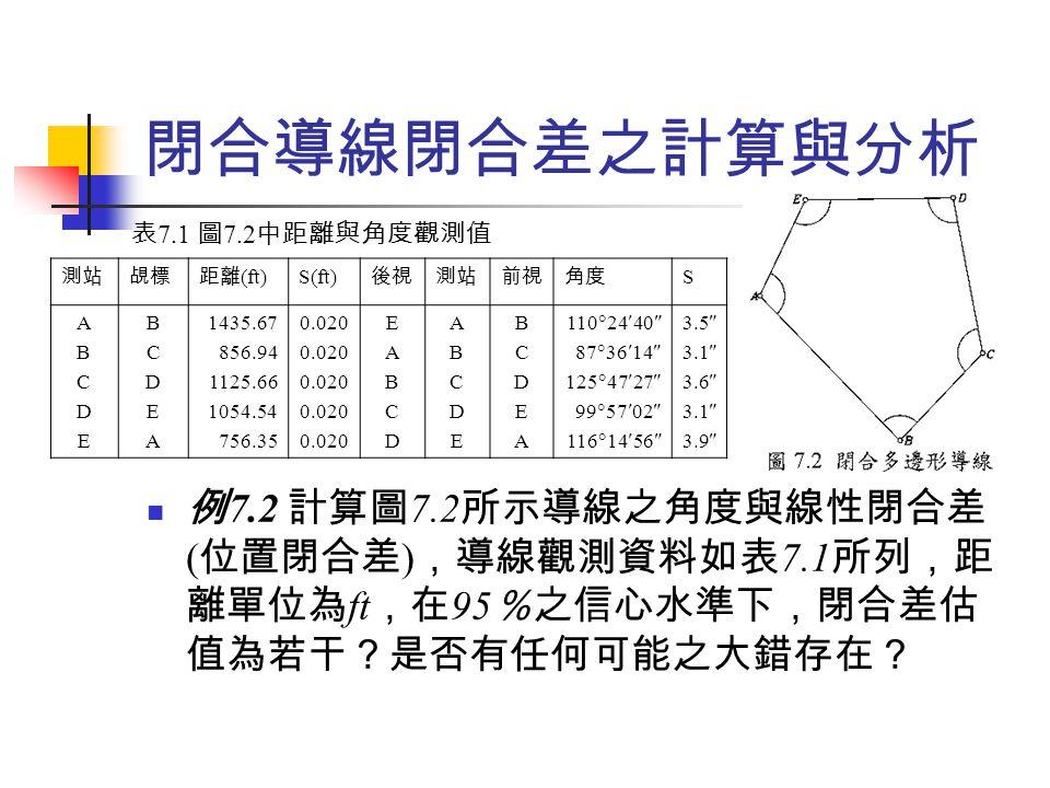 閉合導線閉合差之計算與分析 解: 角度檢核:利用誤差傳播定率計算導線閉合差是否 在容許誤差規範內 角度和誤差須位於下列公式所計算值之 68.3 %內 因角度重複觀測 4 次,每個觀測平均值的自由度為 3 ;其 95% 信心水準相 應的 t 0.025,3 值為 3.183( 查 D.3 表 ) ,故其相應的估值為 根據表 7.1 知,實際的角度閉合差為 19   ±24.6  ,故在 95 %之信 心水準下,沒理由相信存有角度大誤差