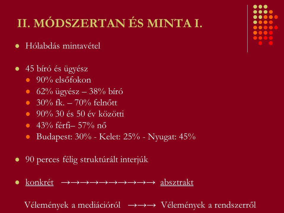 II. MÓDSZERTAN ÉS MINTA I.