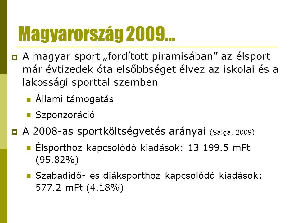 """Magyarország 2009…  A magyar sport """"fordított piramisában"""" az élsport már évtizedek óta elsőbbséget élvez az iskolai és a lakossági sporttal szemben"""