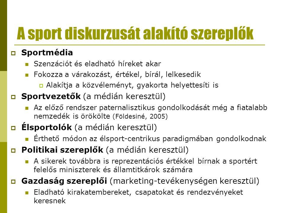 A sport diskurzusát alakító szereplők  Sportmédia Szenzációt és eladható híreket akar Fokozza a várakozást, értékel, bírál, lelkesedik  Alakítja a k