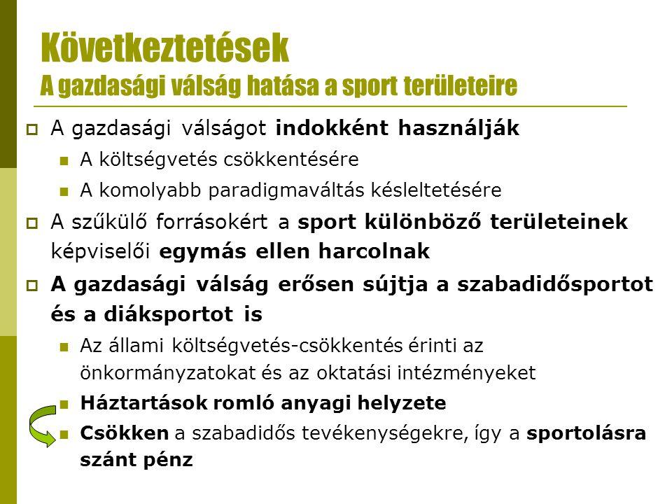 Következtetések A gazdasági válság hatása a sport területeire  A gazdasági válságot indokként használják A költségvetés csökkentésére A komolyabb par