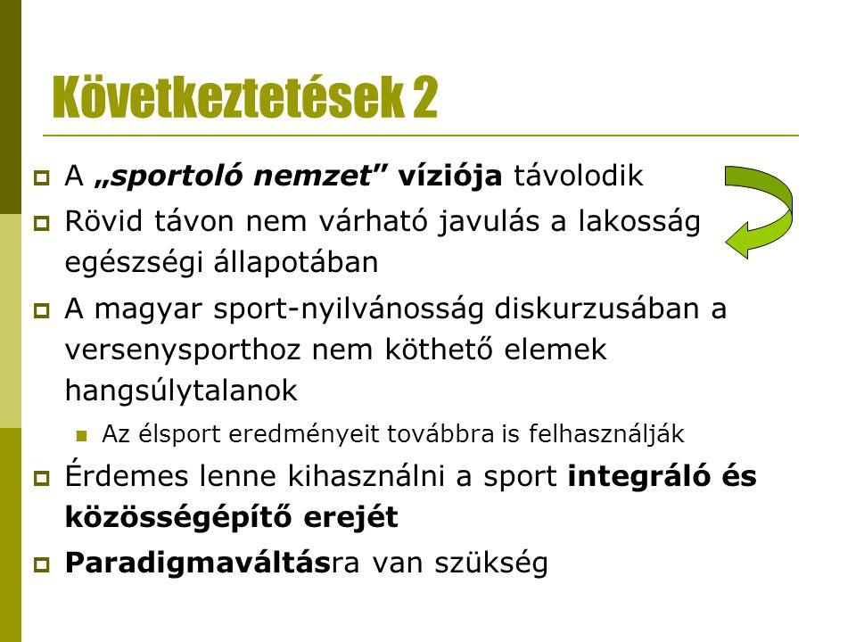 """Következtetések 2  A """"sportoló nemzet"""" víziója távolodik  Rövid távon nem várható javulás a lakosság egészségi állapotában  A magyar sport-nyilváno"""
