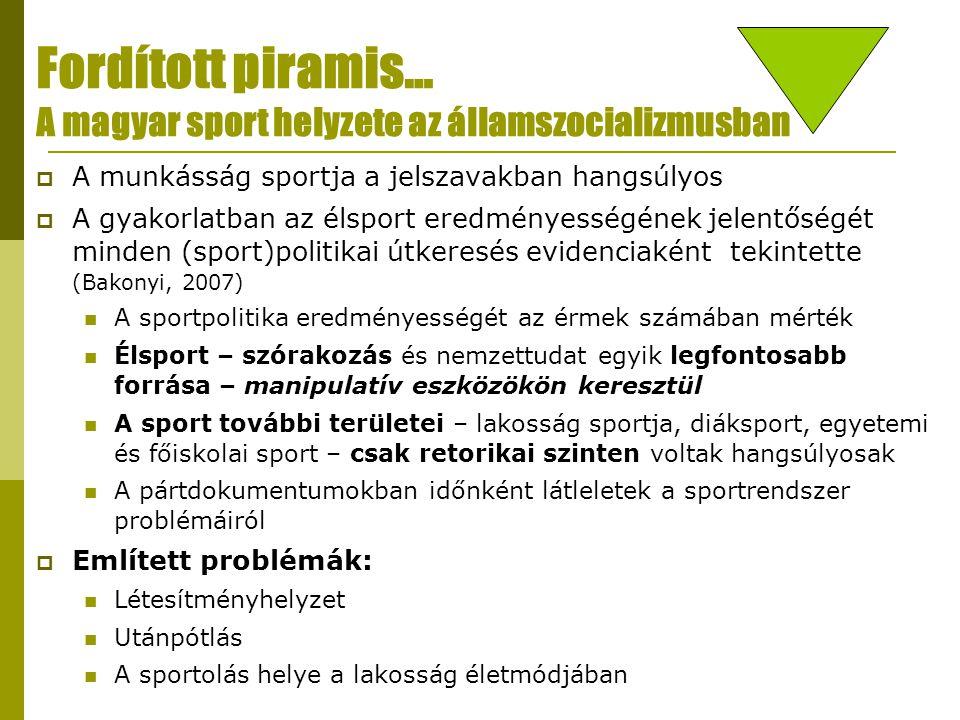 Fordított piramis… A magyar sport helyzete az államszocializmusban  A munkásság sportja a jelszavakban hangsúlyos  A gyakorlatban az élsport eredmén