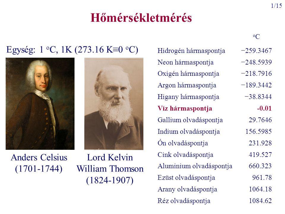 1/15 Hőmérsékletmérés Anders Celsius (1701-1744) Lord Kelvin William Thomson (1824-1907) Hidrogén hármaspontja−259.3467 Neon hármaspontja−248.5939 Oxi