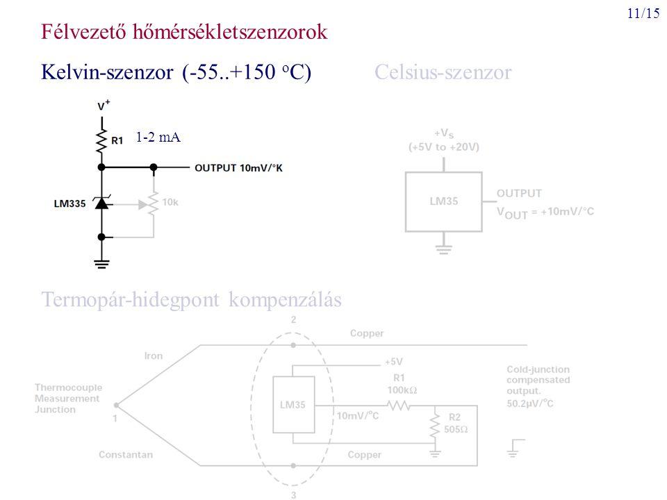 11/15 Félvezető hőmérsékletszenzorok Kelvin-szenzor (-55..+150 o C)Celsius-szenzor Termopár-hidegpont kompenzálás 1-2 mA