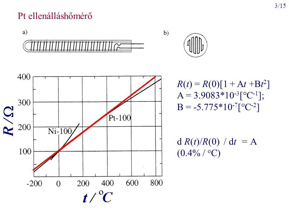 3/15 Pt ellenálláshőmérő R(t) = R(0)[1 + At +Bt 2 ] A = 3.9083*10 -3 [°C -1 ]; B = -5.775*10 -7 [°C -2 ] d R(t)/R(0) / dt = A (0.4% / o C)