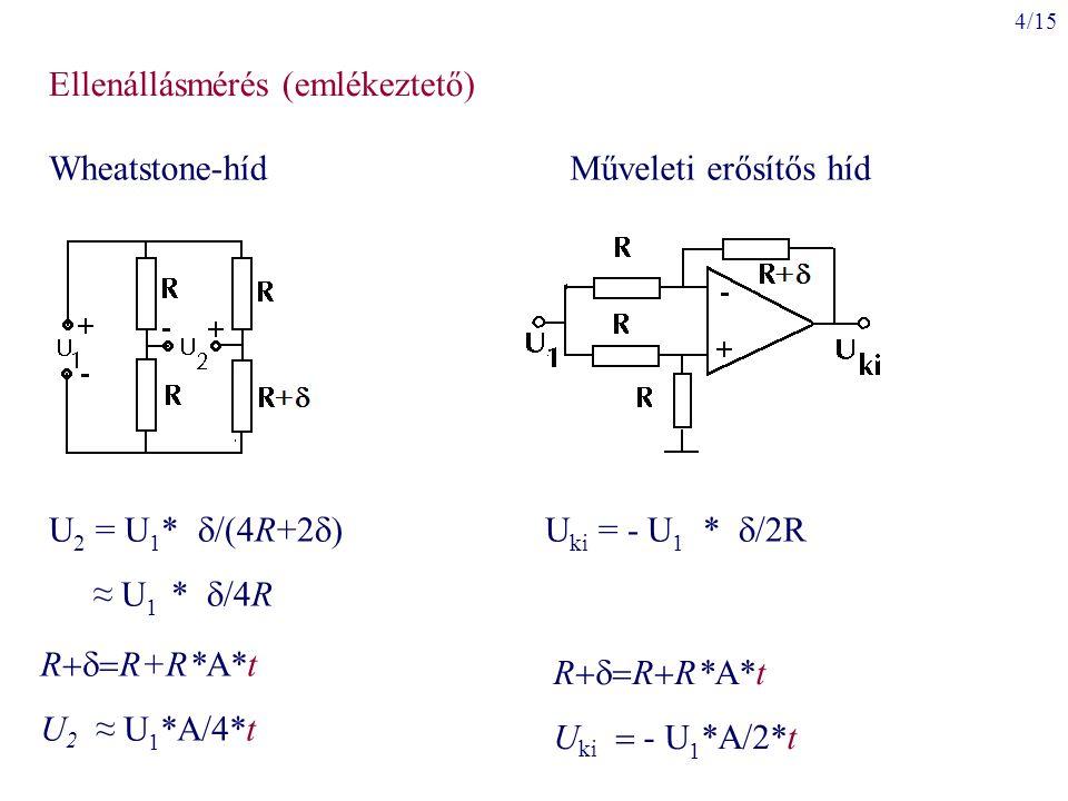 4/15 U ki = - U 1 *  /2R Ellenállásmérés (emlékeztető) Wheatstone-híd U 2 = U 1 *  /(4R+2   ≈ U 1 *  /4R Műveleti erősítős híd R  R+R*A*t