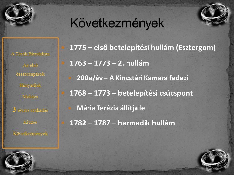 1775 – első betelepítési hullám (Esztergom) 1763 – 1773 – 2. hullám 200e/év – A Kincstári Kamara fedezi 1768 – 1773 – betelepítési csúcspont Mária Ter
