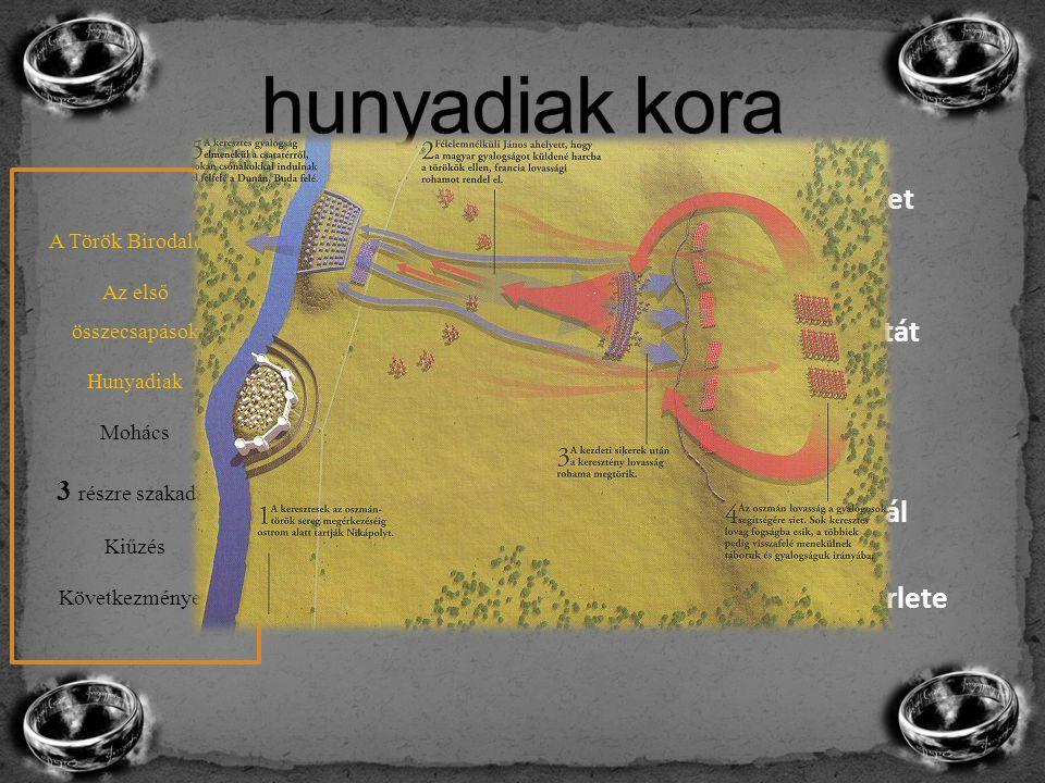 Első győzelme 1441-ben – Erdély vajdája lett 1442 – gyurgyevói csata Támadásra alapozott Különböző fegyvernemek összehangolása Ellenség átkarolása Váratlan csapások Huszita szekérvár A Török Birodalom Az első összecsapások Hunyadiak Mohács 3 részre szakadás Kiűzés Következmények