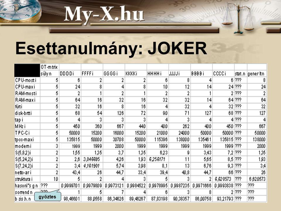 INNOCSEKK 156/2006 Esettanulmány: JOKER győztes