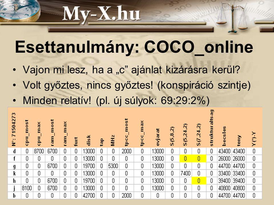 """INNOCSEKK 156/2006 Esettanulmány: COCO_online Vajon mi lesz, ha a """"c ajánlat kizárásra kerül."""