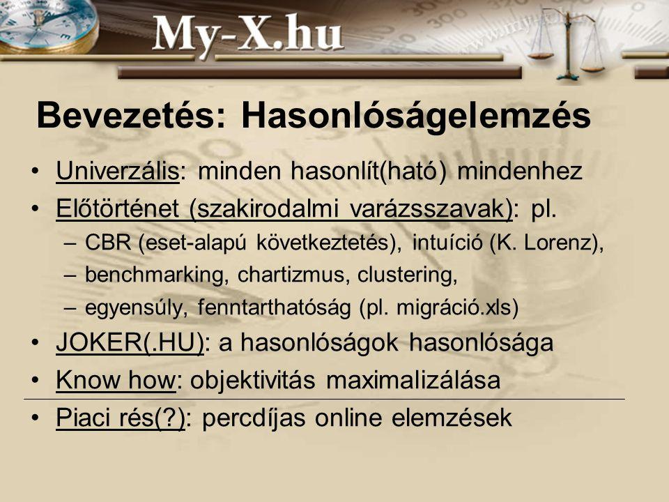 INNOCSEKK 156/2006 Bevezetés: Hasonlóságelemzés Univerzális: minden hasonlít(ható) mindenhez Előtörténet (szakirodalmi varázsszavak): pl.