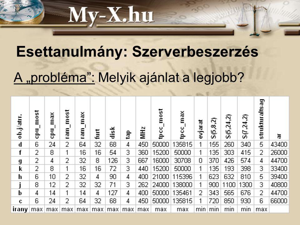 """INNOCSEKK 156/2006 Esettanulmány: Szerverbeszerzés A """"probléma : Melyik ajánlat a legjobb"""