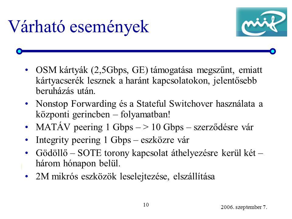 10 2006. szeptember 7. Várható események OSM kártyák (2,5Gbps, GE) támogatása megszűnt, emiatt kártyacserék lesznek a haránt kapcsolatokon, jelentőseb
