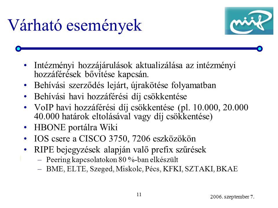 11 2006. szeptember 7. Várható események Intézményi hozzájárulások aktualizálása az intézményi hozzáférések bővítése kapcsán. Behívási szerződés lejár