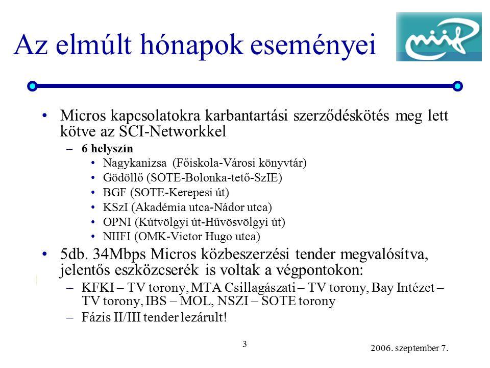 3 2006. szeptember 7. Az elmúlt hónapok eseményei Micros kapcsolatokra karbantartási szerződéskötés meg lett kötve az SCI-Networkkel –6 helyszín Nagyk