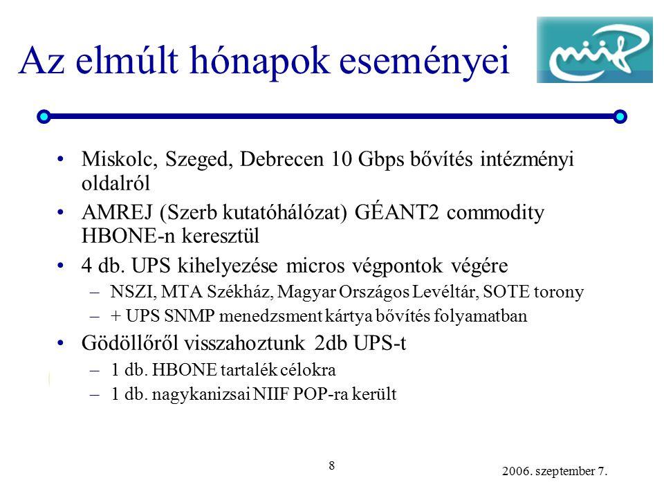 8 2006. szeptember 7. Az elmúlt hónapok eseményei Miskolc, Szeged, Debrecen 10 Gbps bővítés intézményi oldalról AMREJ (Szerb kutatóhálózat) GÉANT2 com