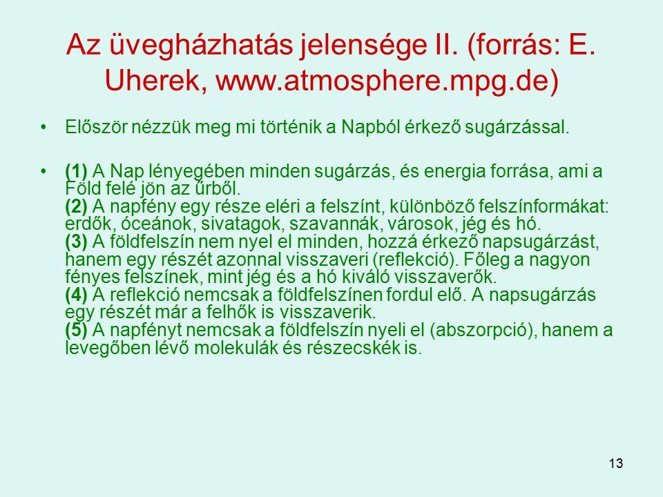 13 Az üvegházhatás jelensége II. (forrás: E. Uherek, www.atmosphere.mpg.de) Először nézzük meg mi történik a Napból érkező sugárzással. (1) A Nap lény