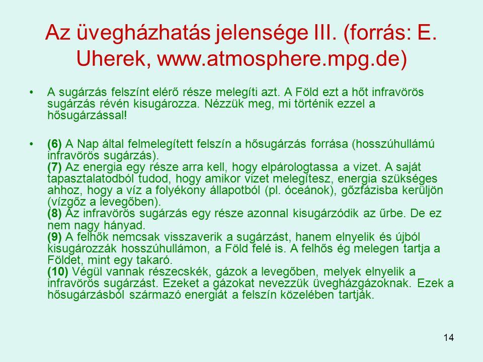 14 Az üvegházhatás jelensége III. (forrás: E. Uherek, www.atmosphere.mpg.de) A sugárzás felszínt elérő része melegíti azt. A Föld ezt a hőt infravörös