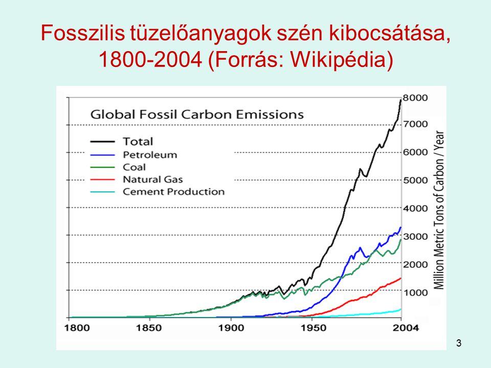 3 Fosszilis tüzelőanyagok szén kibocsátása, 1800-2004 (Forrás: Wikipédia)