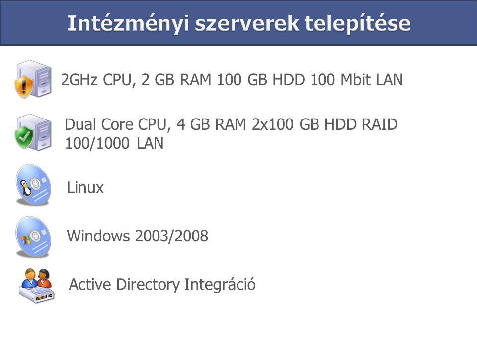 Windows 2003/2008 Linux Active Directory Integráció 2GHz CPU, 2 GB RAM 100 GB HDD 100 Mbit LAN Dual Core CPU, 4 GB RAM 2x100 GB HDD RAID 100/1000 LAN
