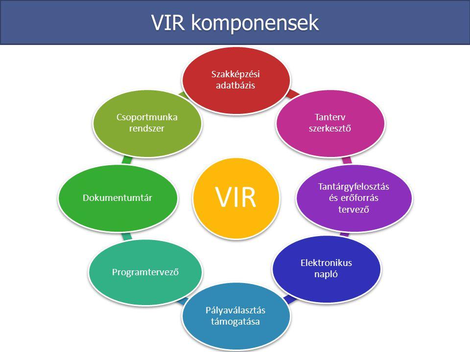 VIR komponensek VIR Szakképzési adatbázis Tanterv szerkesztő Tantárgyfelosztás és erőforrás tervező Elektronikus napló Pályaválasztás támogatása Progr