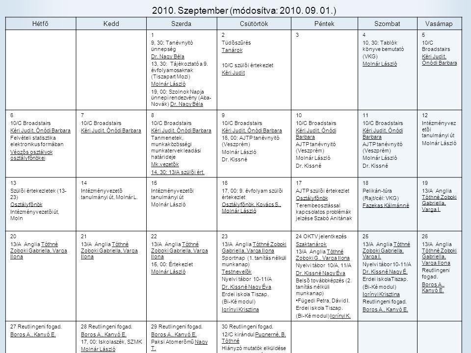 2010.Szeptember (módosítva: 2010. 09.