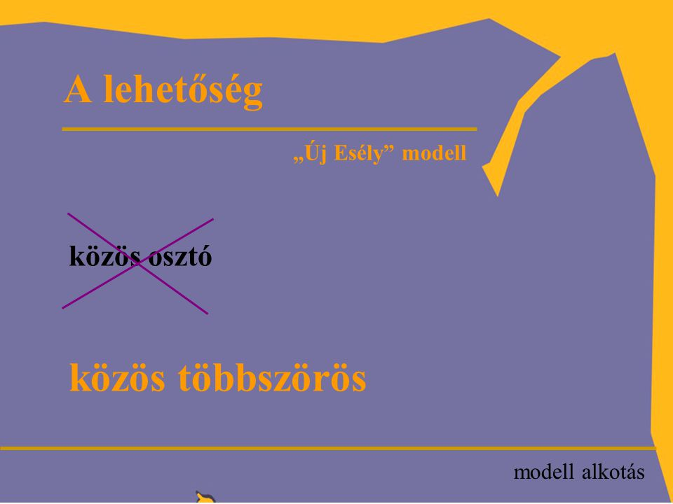 """P """"Új Esély modell közös osztó közös többszörös A lehetőség modell alkotás"""