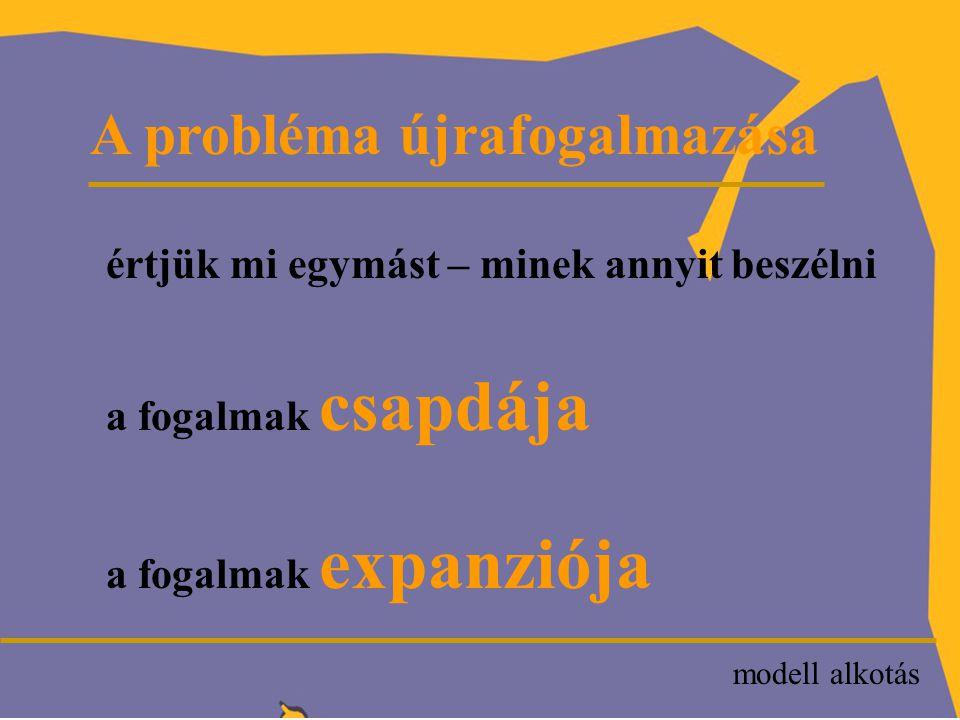 P Specifikációs dilemmák 3.