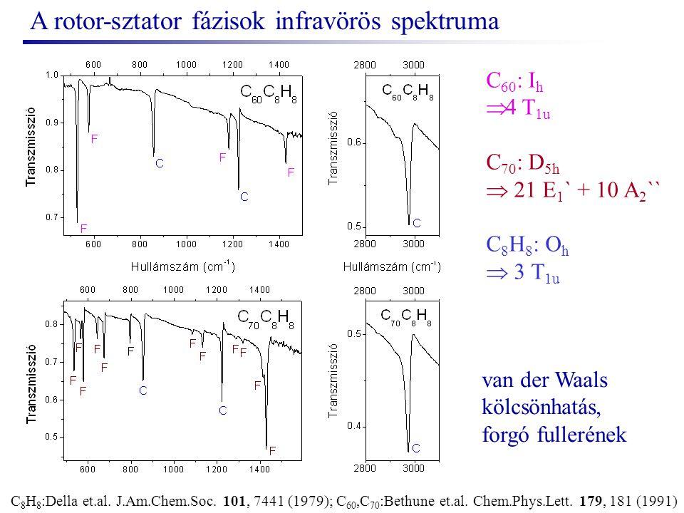 A rotor-sztator fázisok infravörös spektruma C 60 : I h  4 T 1u C 70 : D 5h  21 E 1 ` + 10 A 2 `` C 8 H 8 : O h  3 T 1u C 8 H 8 :Della et.al.