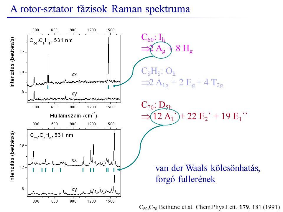 A rotor-sztator fázisok Raman spektruma C 60 : I h  2 A g + 8 H g C 8 H 8 : O h  2 A 1g + 2 E g + 4 T 2g C 70 : D 5h  12 A 1 ` + 22 E 2 ` + 19 E 1 `` C 60,C 70 :Bethune et.al.