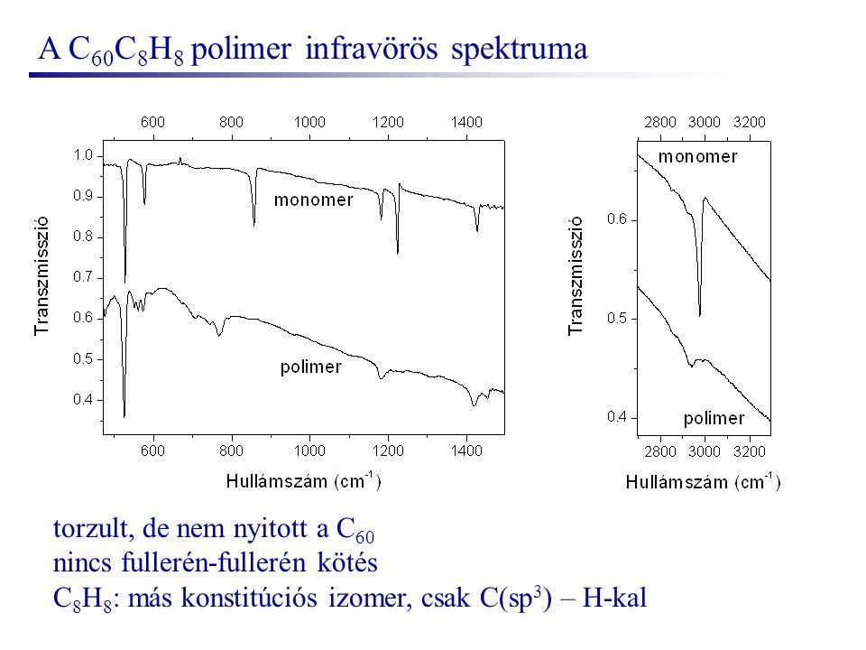 A C 60 C 8 H 8 polimer infravörös spektruma torzult, de nem nyitott a C 60 nincs fullerén-fullerén kötés C 8 H 8 : más konstitúciós izomer, csak C(sp 3 ) – H-kal