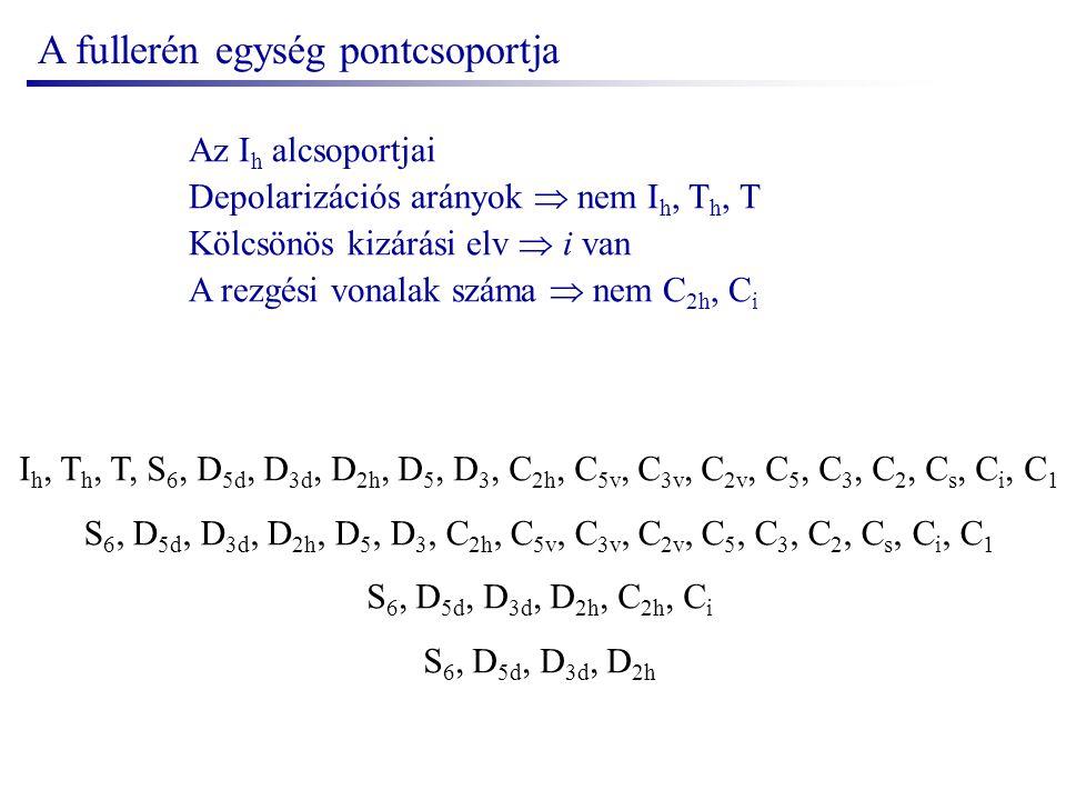 Depolarizációs arányok  nem I h, T h, T S 6, D 5d, D 3d, D 2h, D 5, D 3, C 2h, C 5v, C 3v, C 2v, C 5, C 3, C 2, C s, C i, C 1 A rezgési vonalak száma  nem C 2h, C i S 6, D 5d, D 3d, D 2h Kölcsönös kizárási elv  i van S 6, D 5d, D 3d, D 2h, C 2h, C i I h, T h, T, S 6, D 5d, D 3d, D 2h, D 5, D 3, C 2h, C 5v, C 3v, C 2v, C 5, C 3, C 2, C s, C i, C 1 Az I h alcsoportjai A fullerén egység pontcsoportja