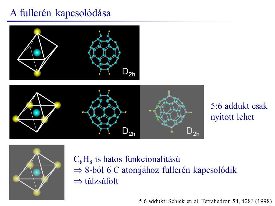 D 2h A fullerén kapcsolódása 5:6 addukt: Schick et.
