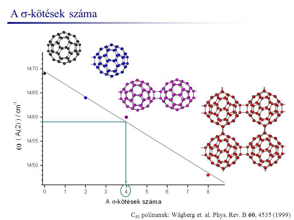 A  -kötések száma  C 60 polimerek: Wågberg et. al. Phys. Rev. B 60, 4535 (1999)
