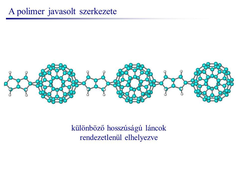 A polimer javasolt szerkezete különböző hosszúságú láncok rendezetlenül elhelyezve
